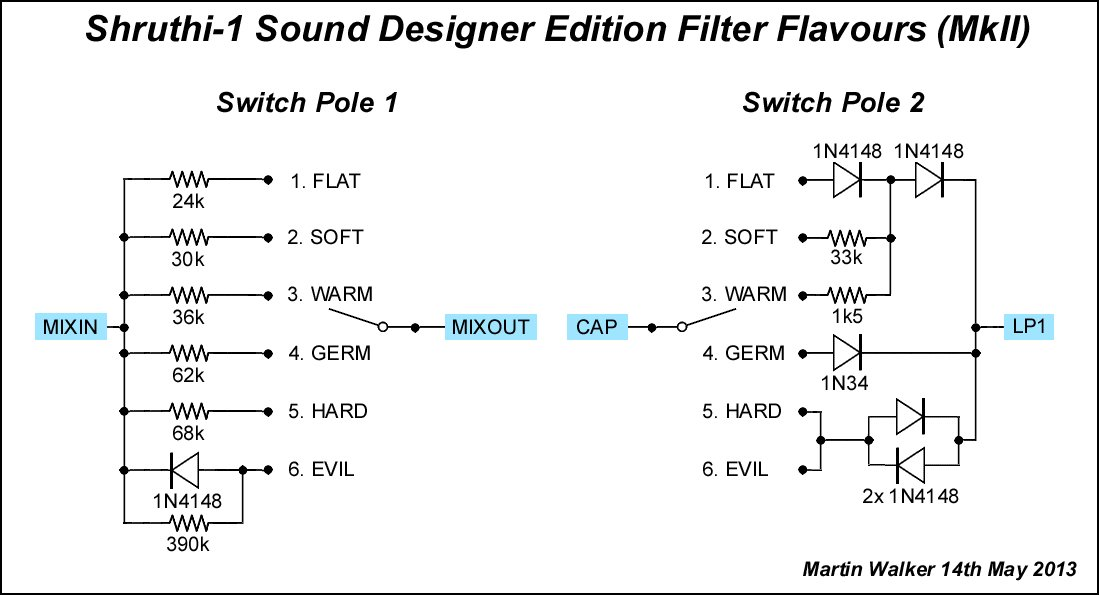 Filter-Flavours-MkII-circuit.jpg